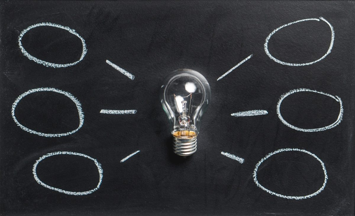 Light Bulb Mind Mapping